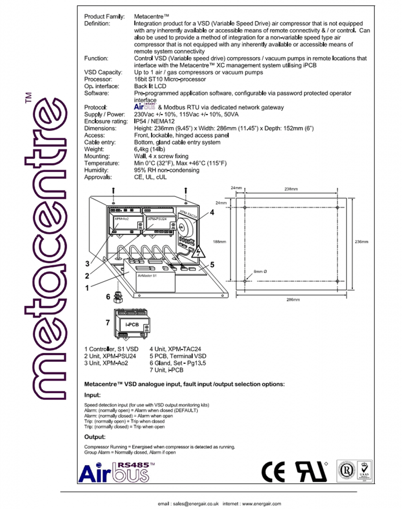 metacentre-VSD2