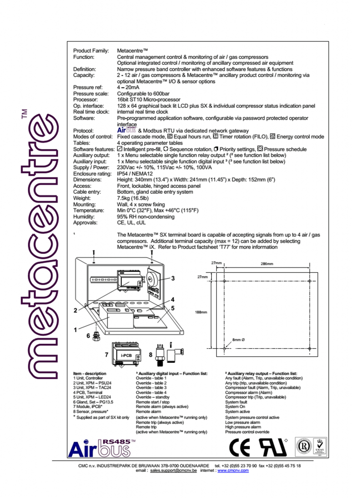 metacentre-SX2